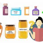Tips Memilih Vitamin dan Madu yang Baik